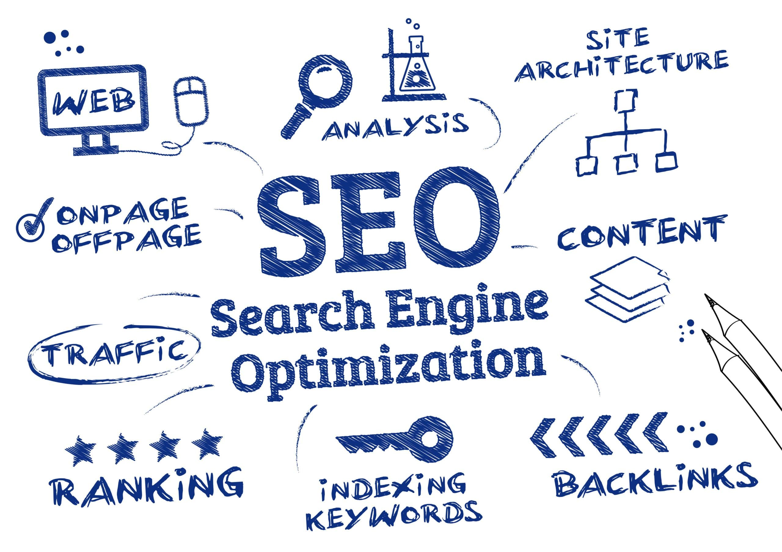 New Orleans SEO Services - Big Easy SEO