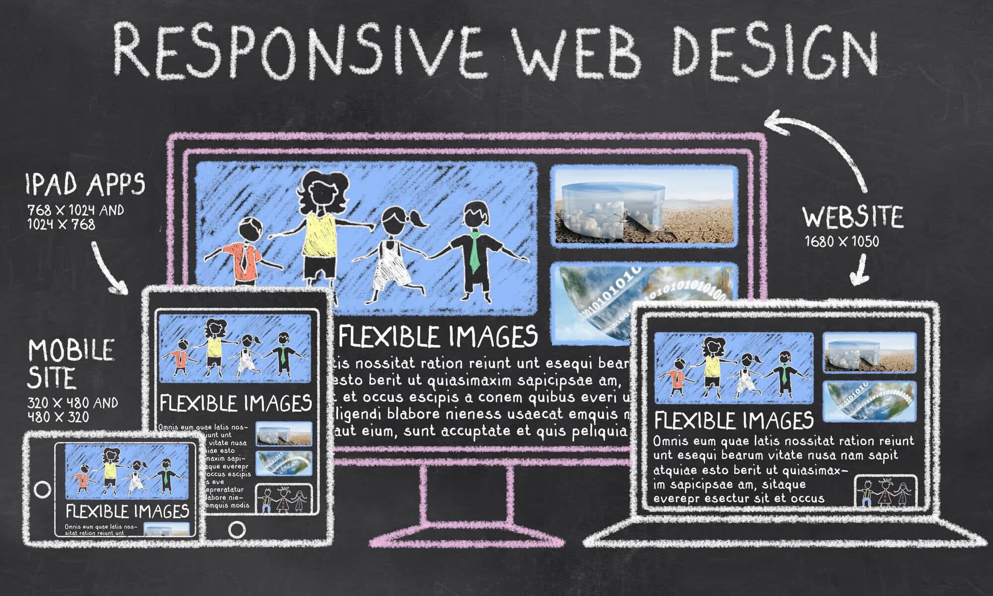 Web Design Agency in Texas - Big Easy SEO