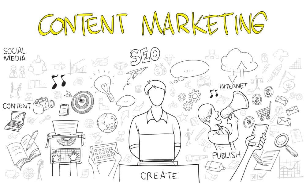 Content marketing seo - big easy seo