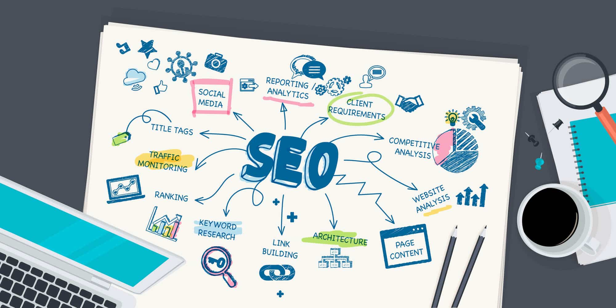 new orleans on page seo services - Big Easy SEO
